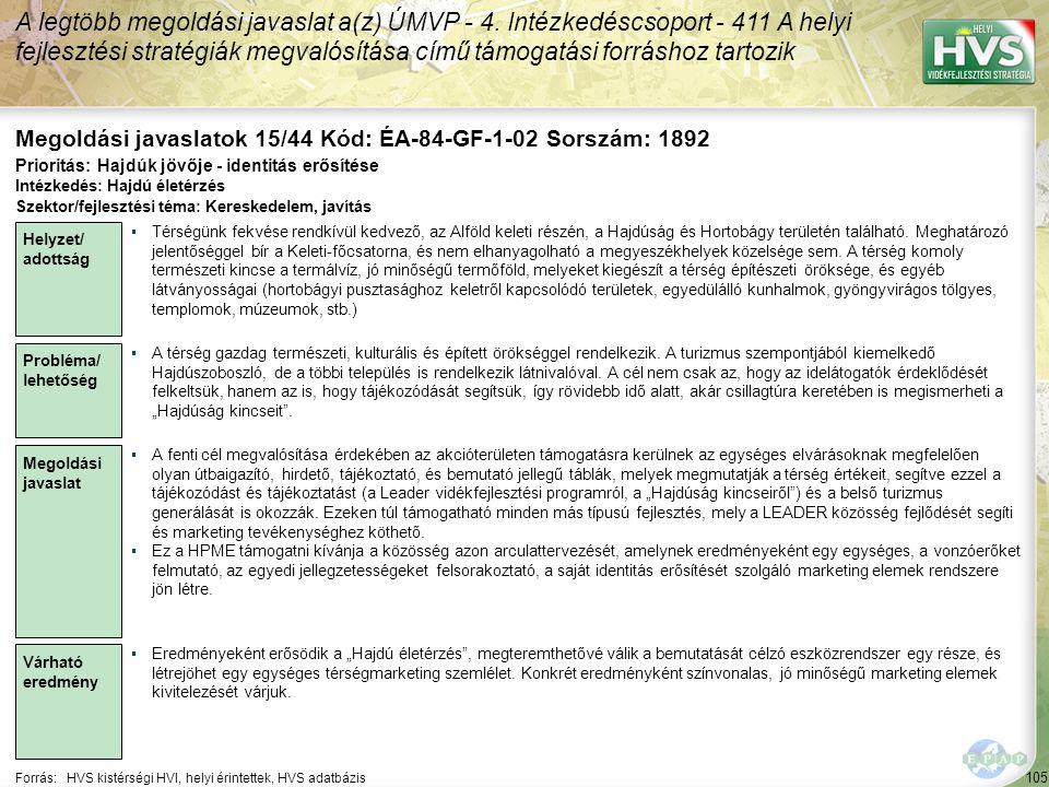 Megoldási javaslatok 15/44 Kód: ÉA-84-GF-1-02 Sorszám: 1892