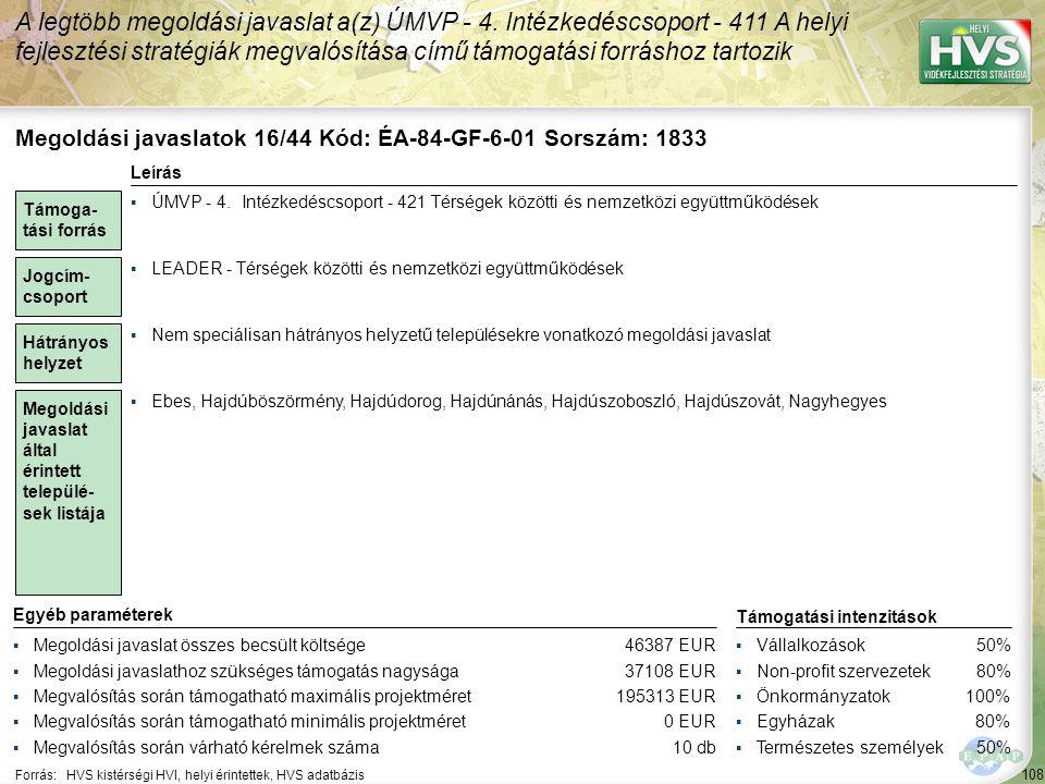Megoldási javaslatok 17/44 Kód: ÉA-84-SzF-1-04 Sorszám: 3342