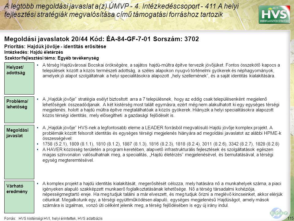 Megoldási javaslatok 20/44 Kód: ÉA-84-GF-7-01 Sorszám: 3702