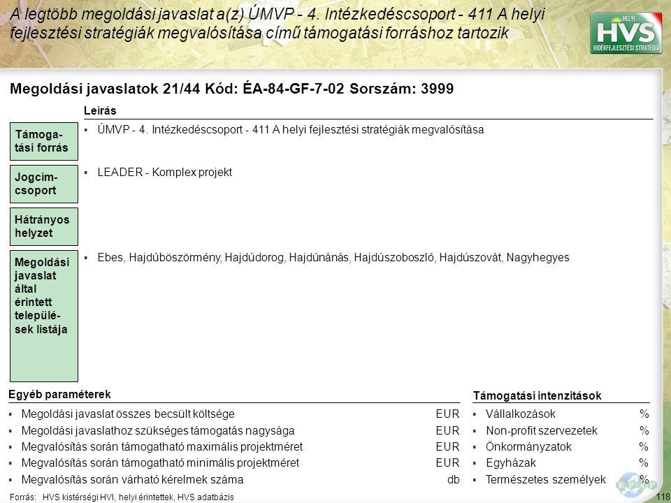 Megoldási javaslatok 22/44 Kód: ÉA-84-GF-A-07 Sorszám: 1746
