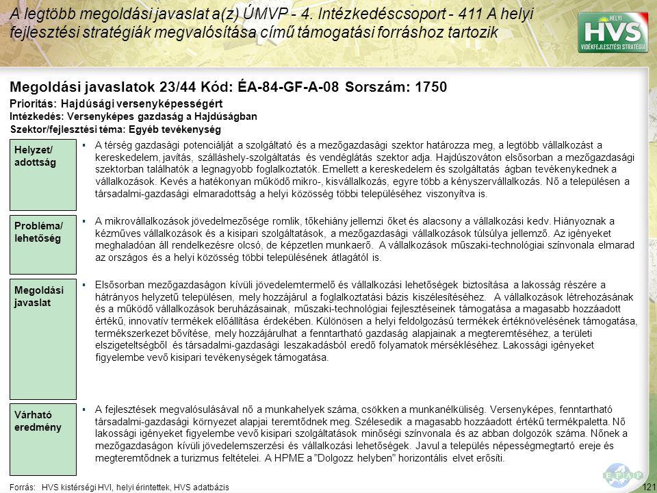 Megoldási javaslatok 23/44 Kód: ÉA-84-GF-A-08 Sorszám: 1750