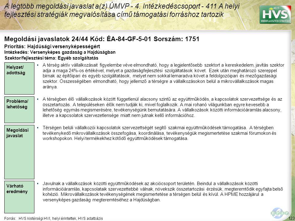 Megoldási javaslatok 24/44 Kód: ÉA-84-GF-5-01 Sorszám: 1751