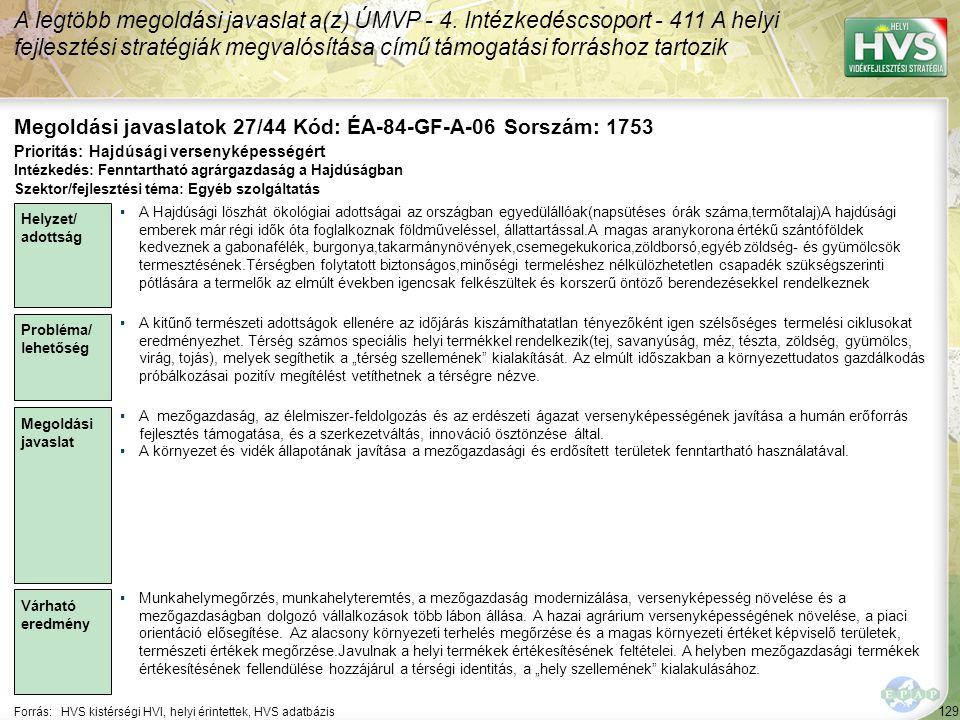 Megoldási javaslatok 27/44 Kód: ÉA-84-GF-A-06 Sorszám: 1753