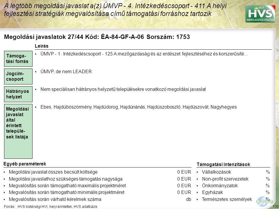 Megoldási javaslatok 28/44 Kód: ÉA-84-GF-A-01 Sorszám: 1754