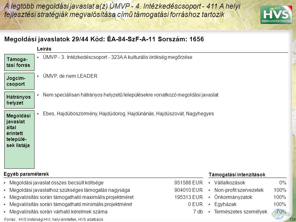 Megoldási javaslatok 30/44 Kód: ÉA-84-SzF-A-10 Sorszám: 1651
