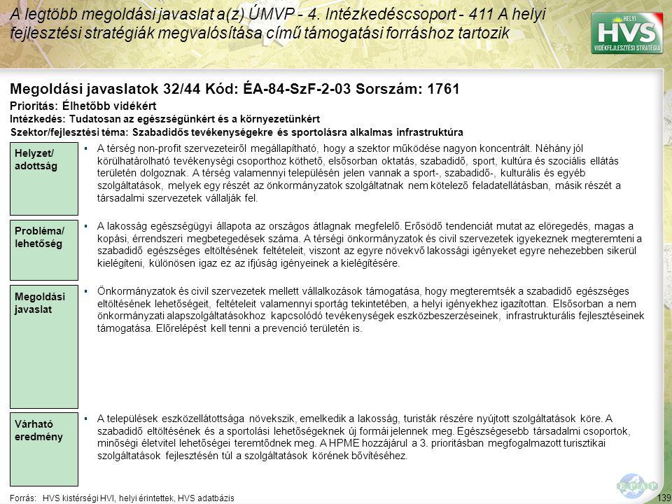 Megoldási javaslatok 32/44 Kód: ÉA-84-SzF-2-03 Sorszám: 1761