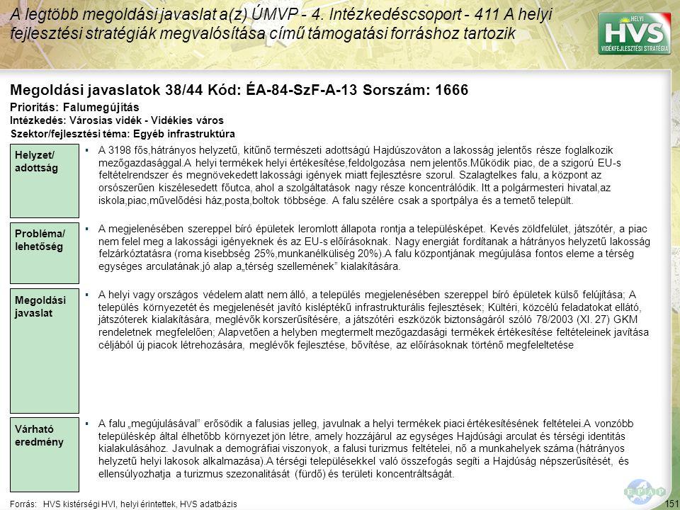 Megoldási javaslatok 38/44 Kód: ÉA-84-SzF-A-13 Sorszám: 1666