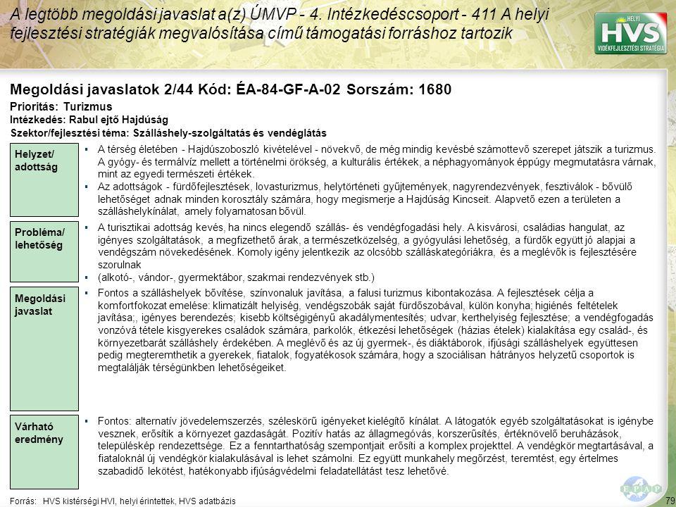 Megoldási javaslatok 2/44 Kód: ÉA-84-GF-A-02 Sorszám: 1680