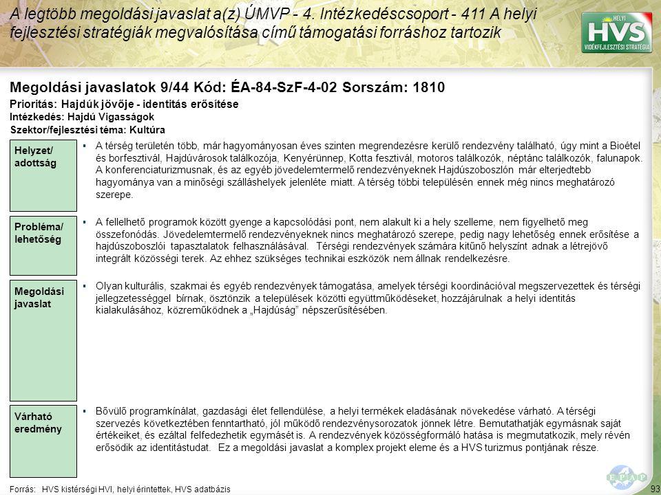 Megoldási javaslatok 9/44 Kód: ÉA-84-SzF-4-02 Sorszám: 1810