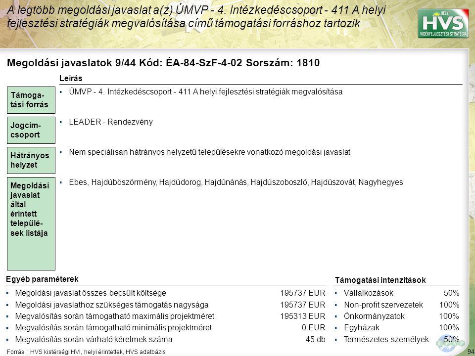 Megoldási javaslatok 10/44 Kód: ÉA-84-SzF-4-03 Sorszám: 1887