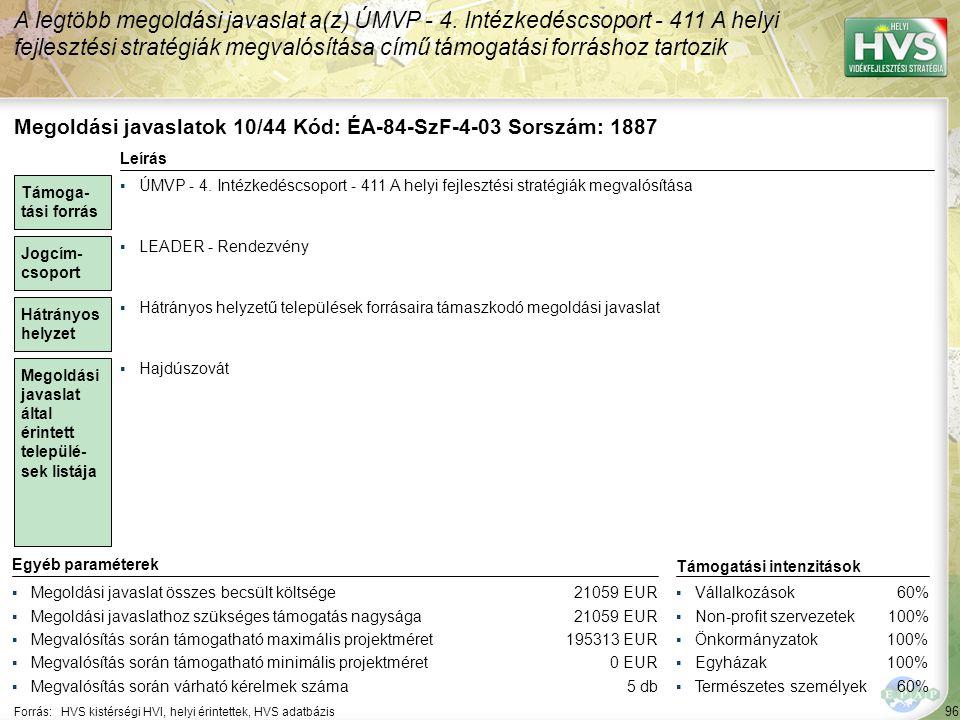 Megoldási javaslatok 11/44 Kód: ÉA-84-GF-2-02 Sorszám: 1828