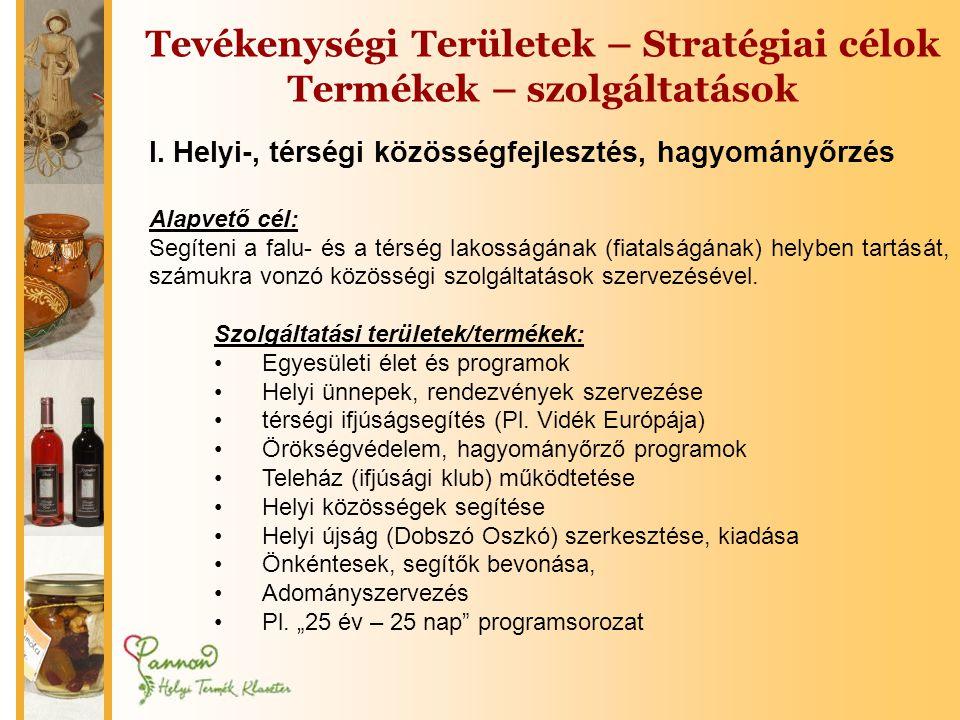Tevékenységi Területek – Stratégiai célok Termékek – szolgáltatások