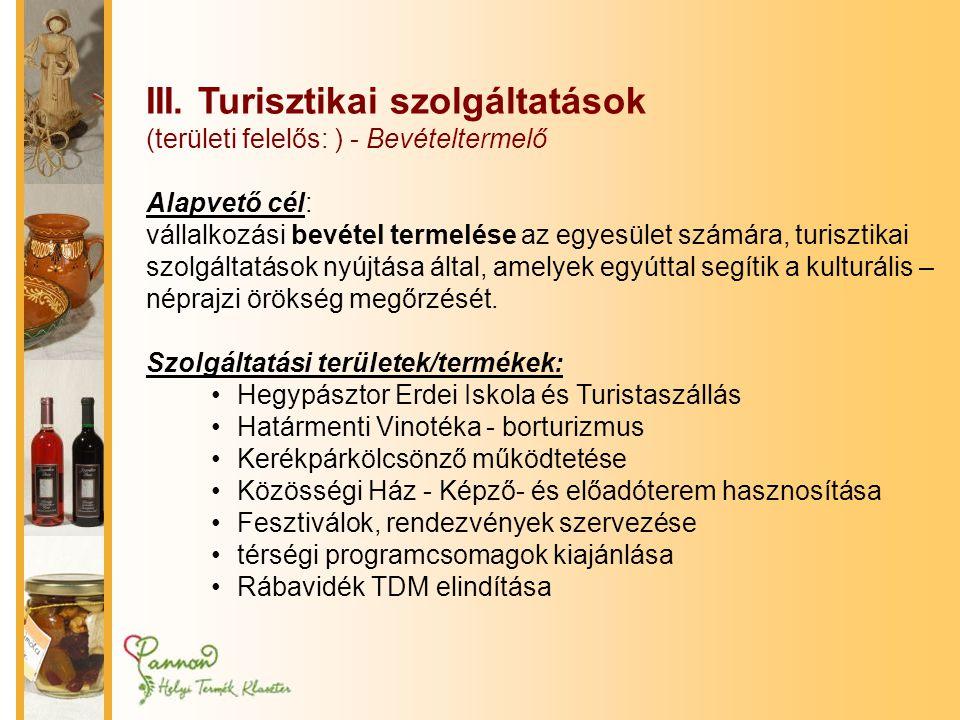 III. Turisztikai szolgáltatások (területi felelős: ) - Bevételtermelő