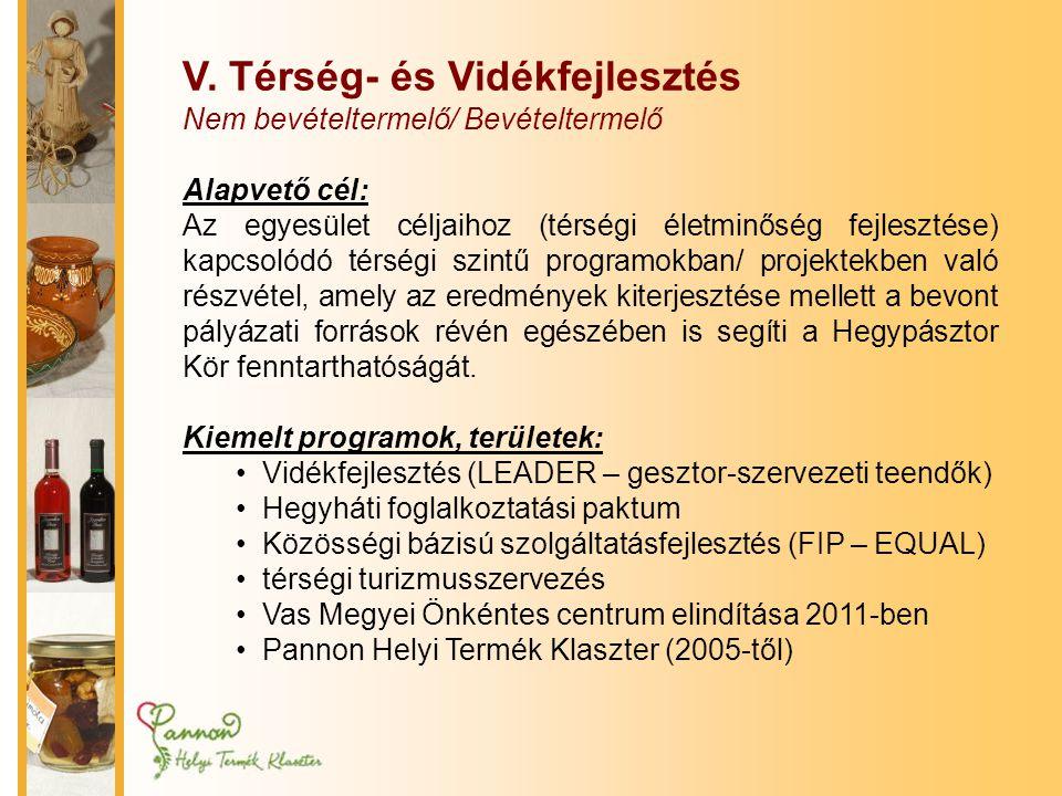 V. Térség- és Vidékfejlesztés