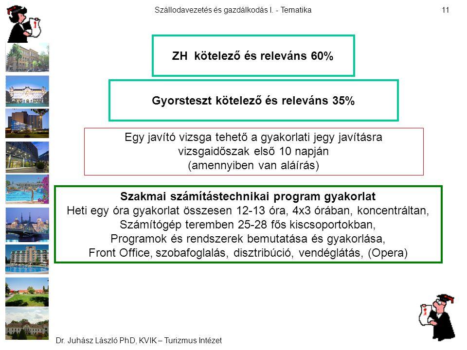 ZH kötelező és releváns 60%