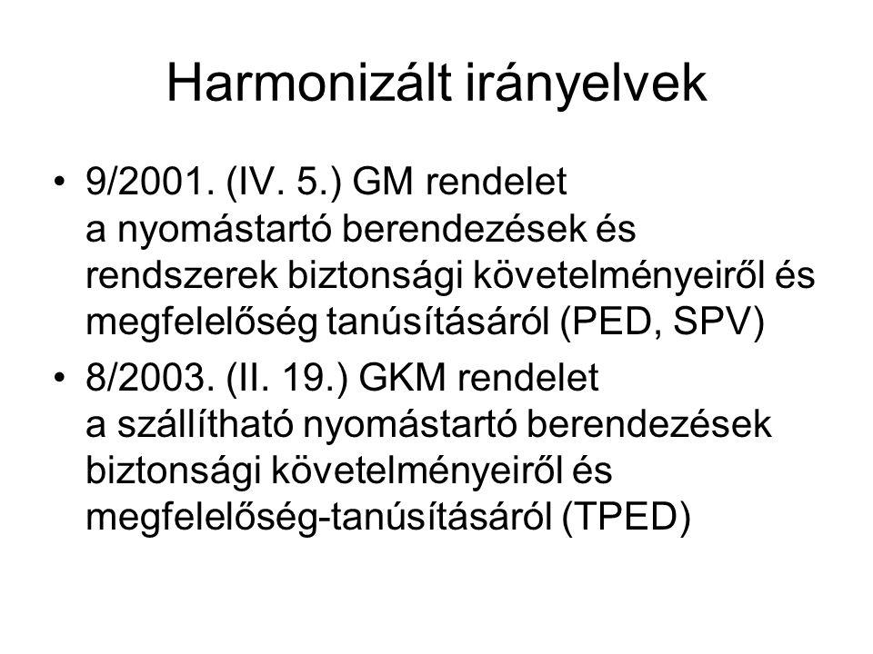 Harmonizált irányelvek
