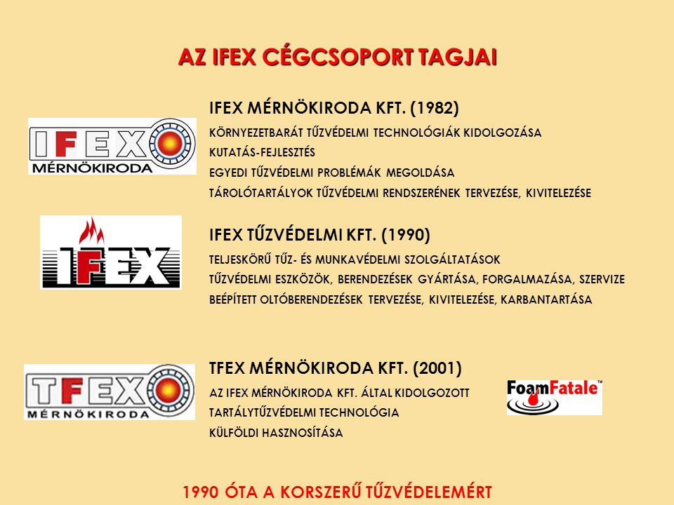 AZ IFEX CÉGCSOPORT TAGJAI