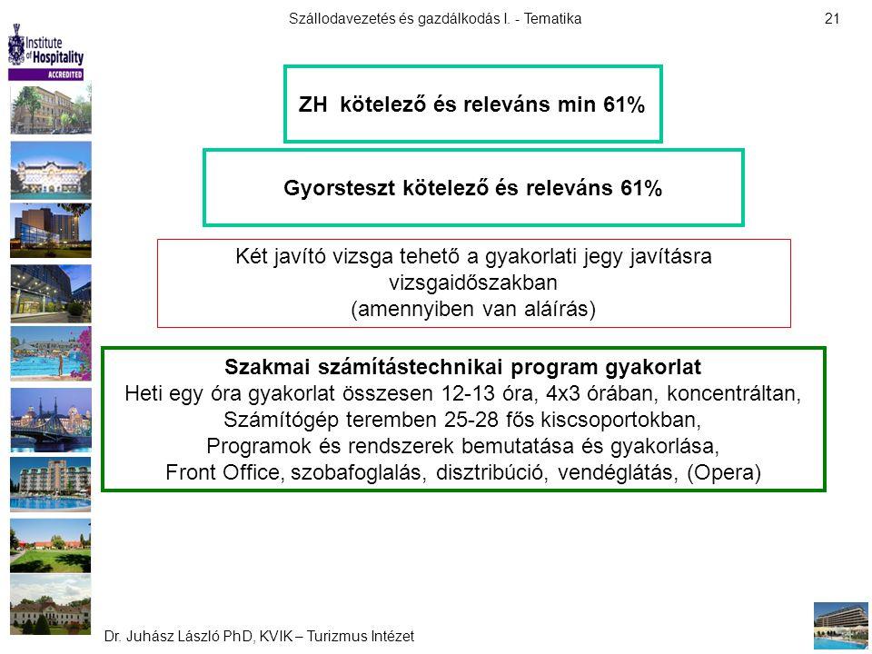 ZH kötelező és releváns min 61%