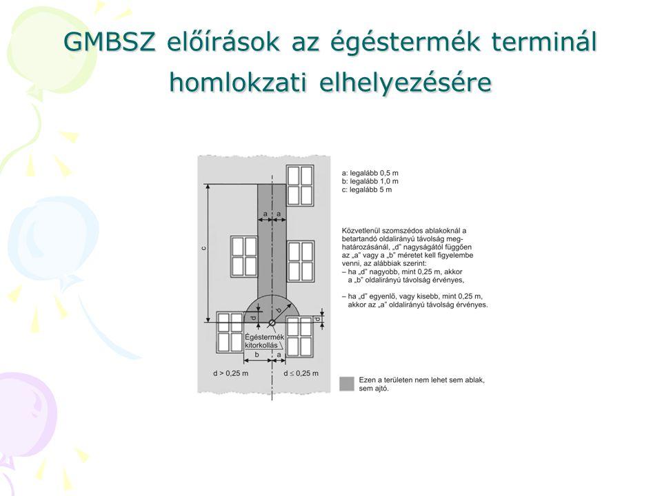 GMBSZ előírások az égéstermék terminál homlokzati elhelyezésére