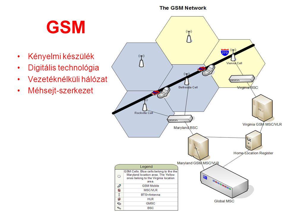 GSM Kényelmi készülék Digitális technológia Vezetéknélküli hálózat