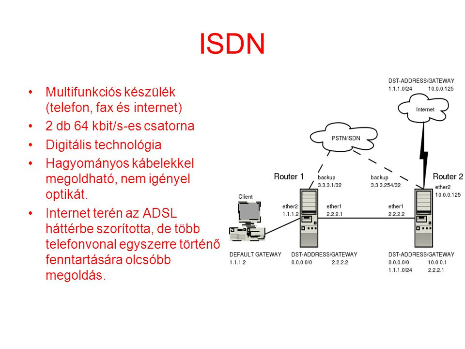 ISDN Multifunkciós készülék (telefon, fax és internet)