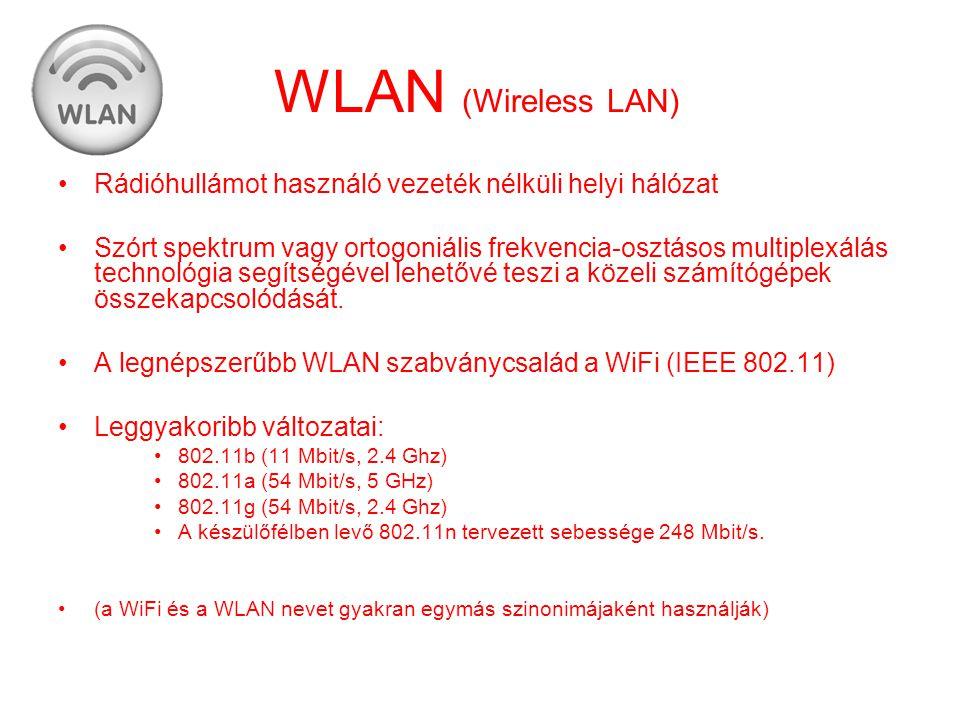 WLAN (Wireless LAN) Rádióhullámot használó vezeték nélküli helyi hálózat.