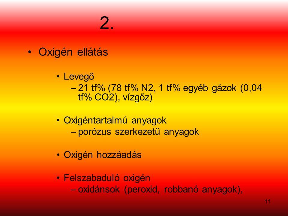 2. Oxigén ellátás. Levegő. 21 tf% (78 tf% N2, 1 tf% egyéb gázok (0,04 tf% CO2), vízgőz) Oxigéntartalmú anyagok.