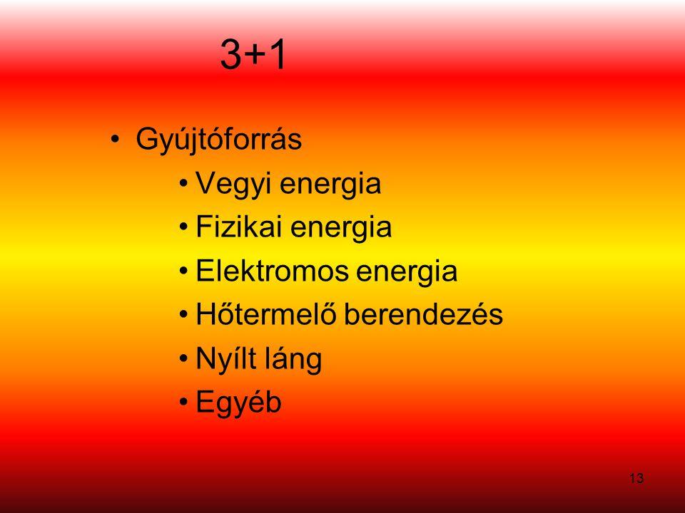 3+1 Gyújtóforrás Vegyi energia Fizikai energia Elektromos energia