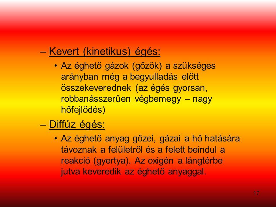 Kevert (kinetikus) égés: