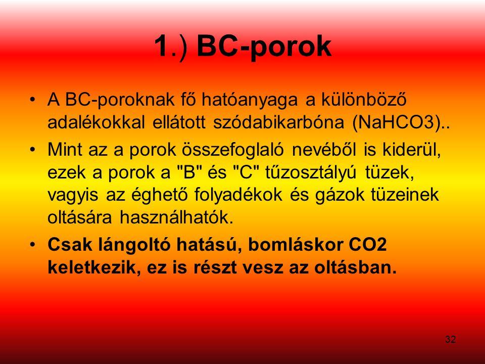 1.) BC-porok A BC-poroknak fő hatóanyaga a különböző adalékokkal ellátott szódabikarbóna (NaHCO3)..