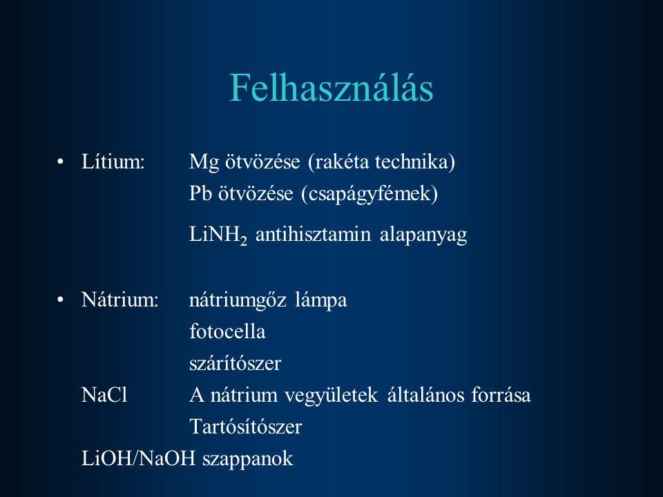 Felhasználás Lítium: Mg ötvözése (rakéta technika)