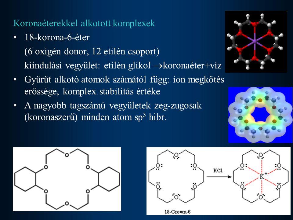Koronaéterekkel alkotott komplexek