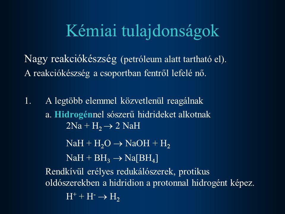 Kémiai tulajdonságok NaH + H2O  NaOH + H2