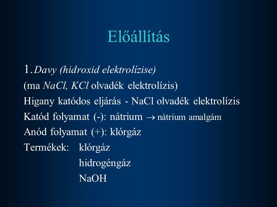 Előállítás 1. Davy (hidroxid elektrolízise)