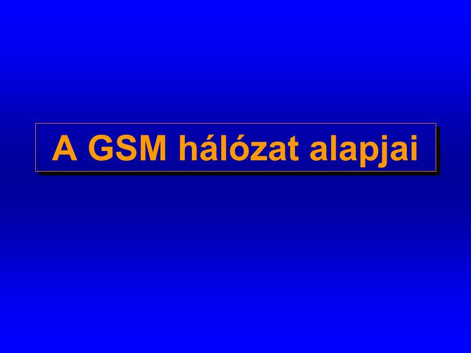 A GSM hálózat alapjai