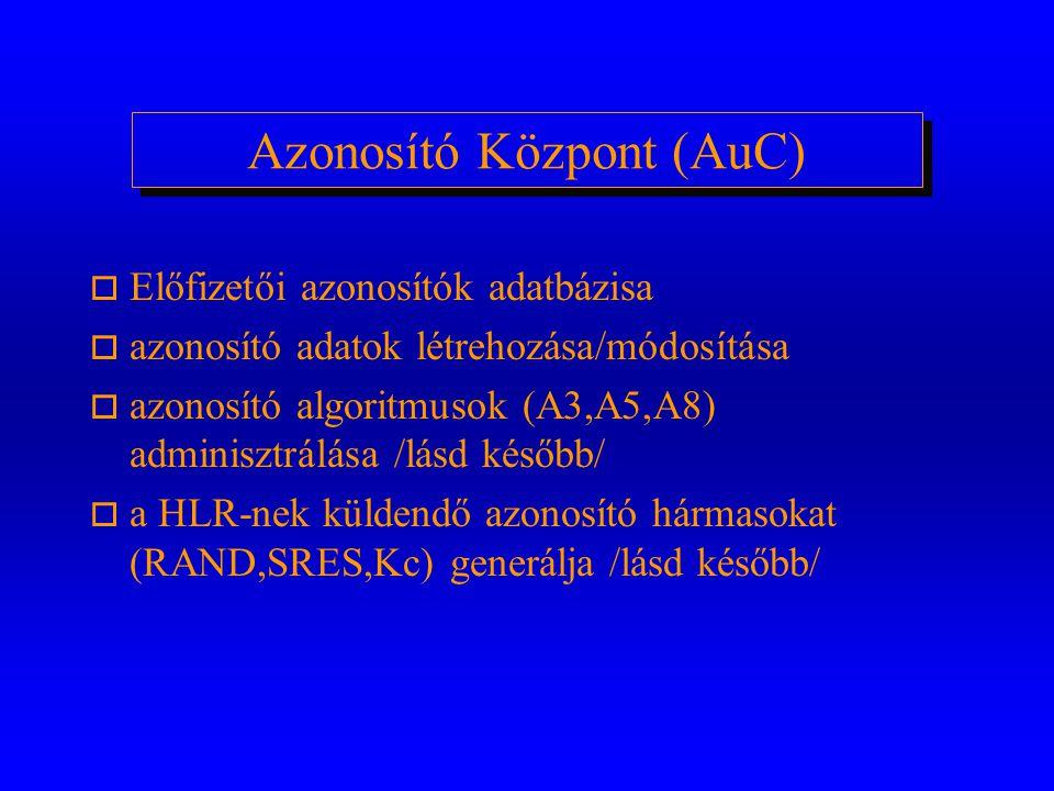 Azonosító Központ (AuC)