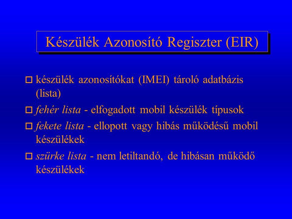 Készülék Azonosító Regiszter (EIR)