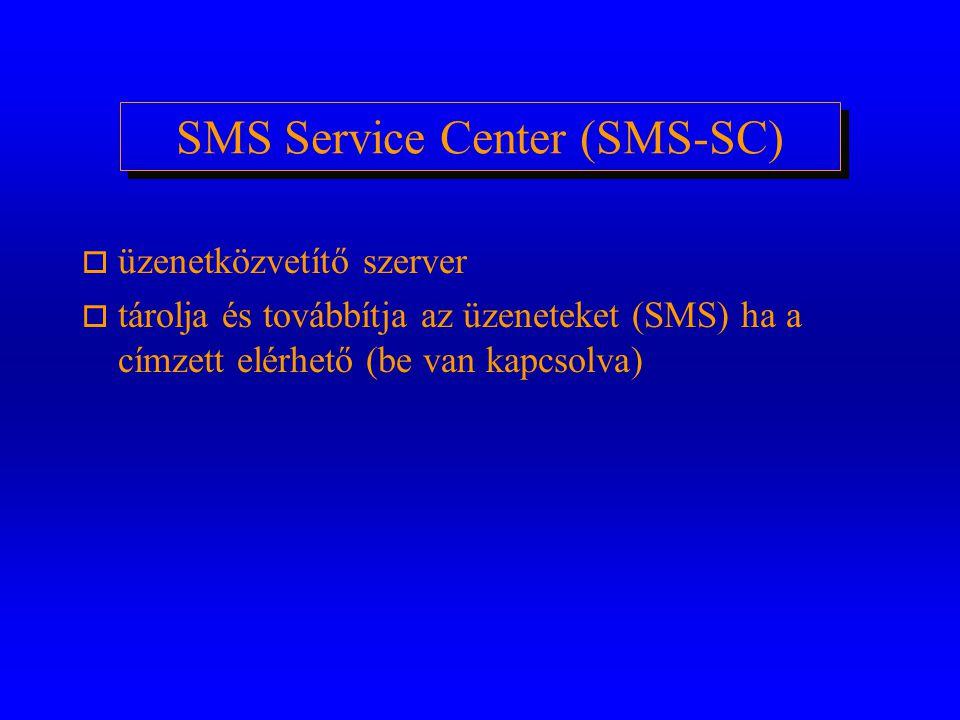 SMS Service Center (SMS-SC)