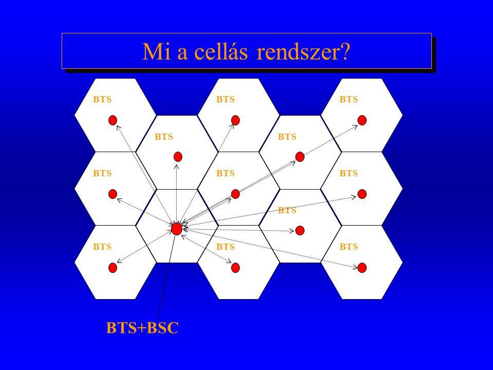 Mi a cellás rendszer BTS+BSC BTS