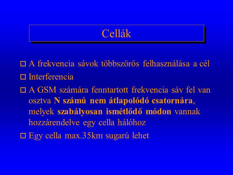 Cellák A frekvencia sávok többszörös felhasználása a cél Interferencia