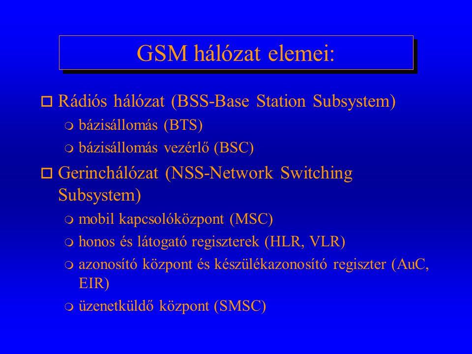 GSM hálózat elemei: Rádiós hálózat (BSS-Base Station Subsystem)