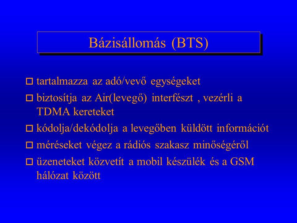 Bázisállomás (BTS) tartalmazza az adó/vevő egységeket