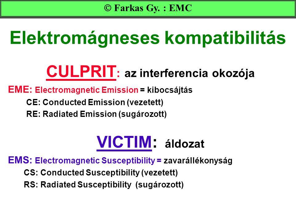 Elektromágneses kompatibilitás