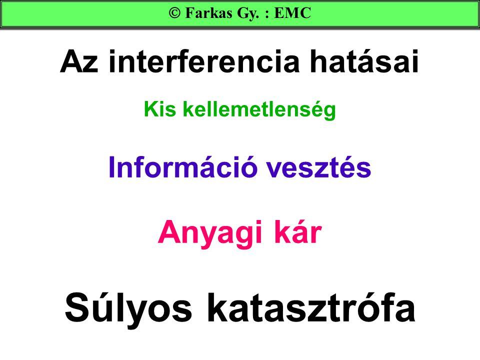 Az interferencia hatásai