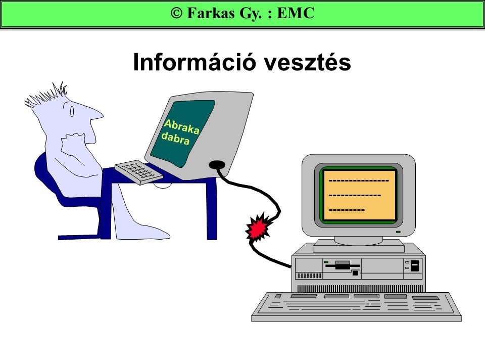 Információ vesztés  Farkas Gy. : EMC Abraka dabra