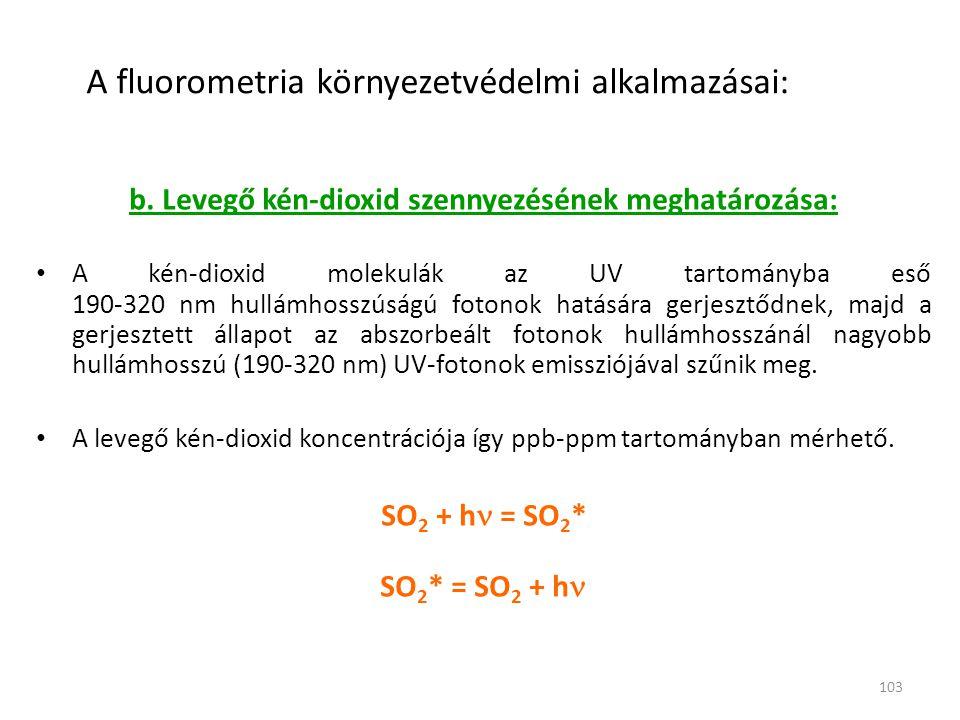 A fluorometria környezetvédelmi alkalmazásai: