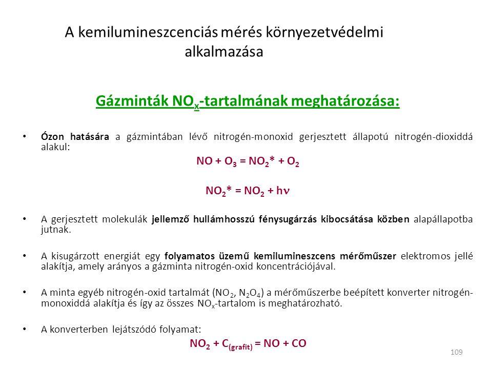 A kemilumineszcenciás mérés környezetvédelmi alkalmazása