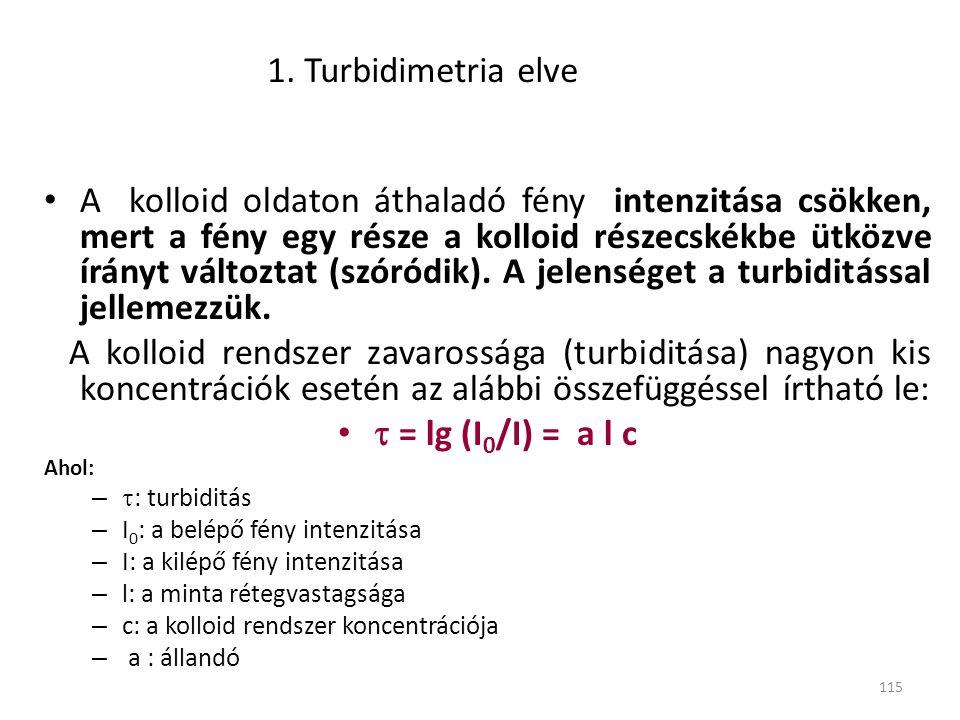 1. Turbidimetria elve