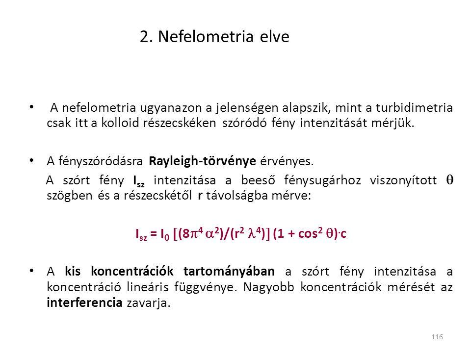 Isz = I0 (84 2)/(r2 4) (1 + cos2 ).c