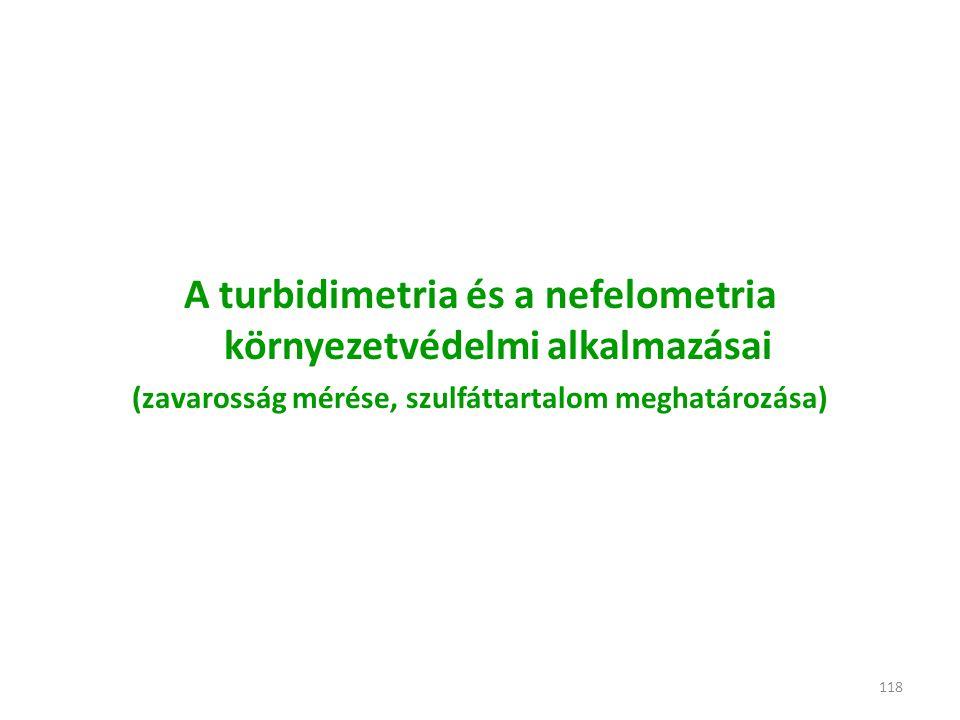 A turbidimetria és a nefelometria környezetvédelmi alkalmazásai